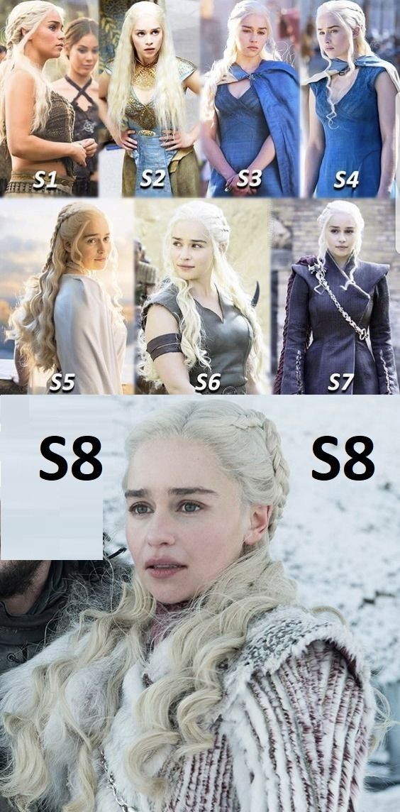 Daenerys Targaryen Season 1 to 8